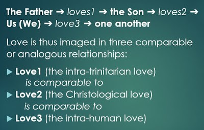 the Father (love#1) loves the Son, who loves (love#2) us, and we (love #3) love one another.